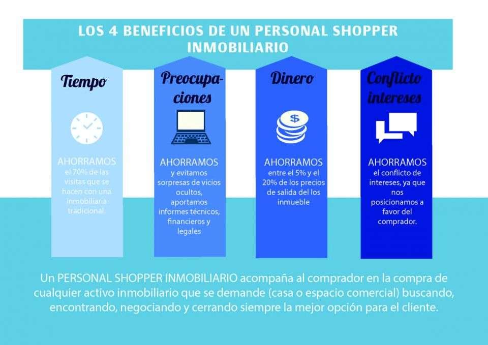 Pisos en barcelona inmobiliarias barcelona fincas eva - Personal shopper inmobiliario barcelona ...